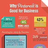 Hit Your Target With Pinterest